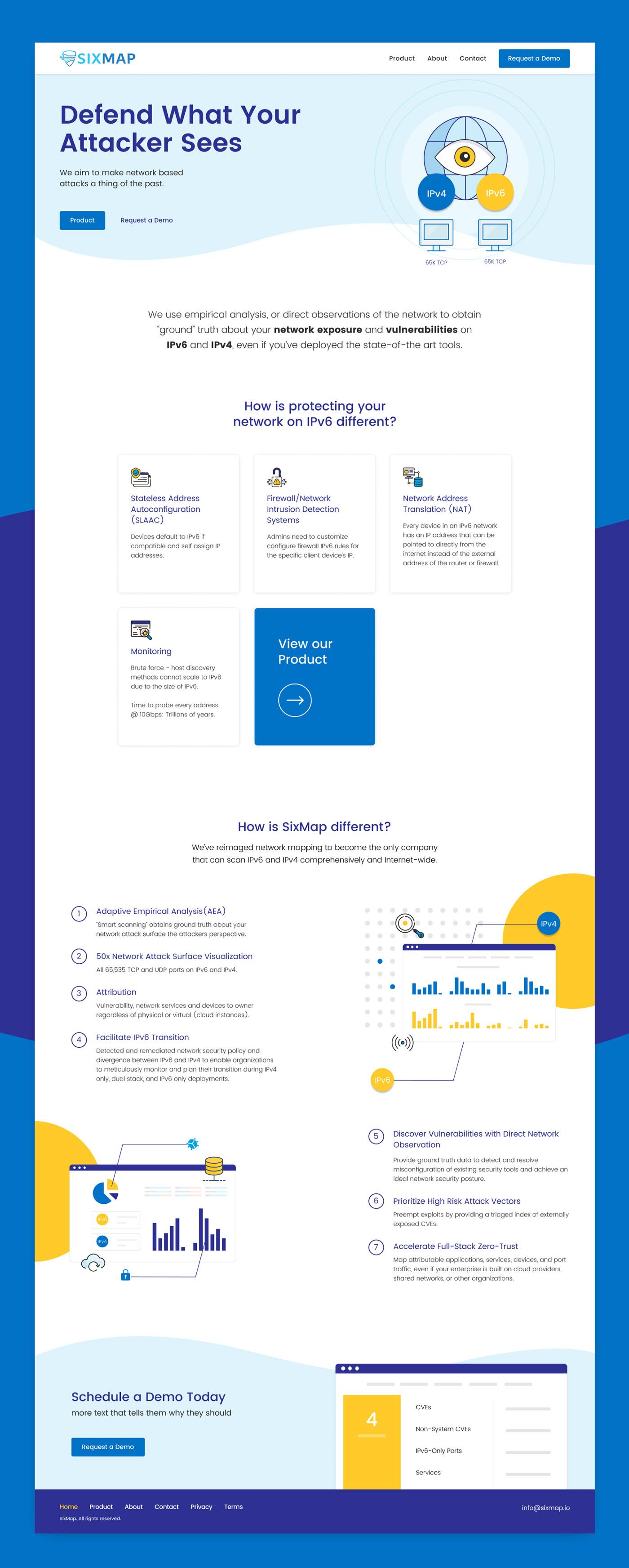 cybersecurity design Figma graphic design  ILLUSTRATION  landing page UI ux Web Design  Website