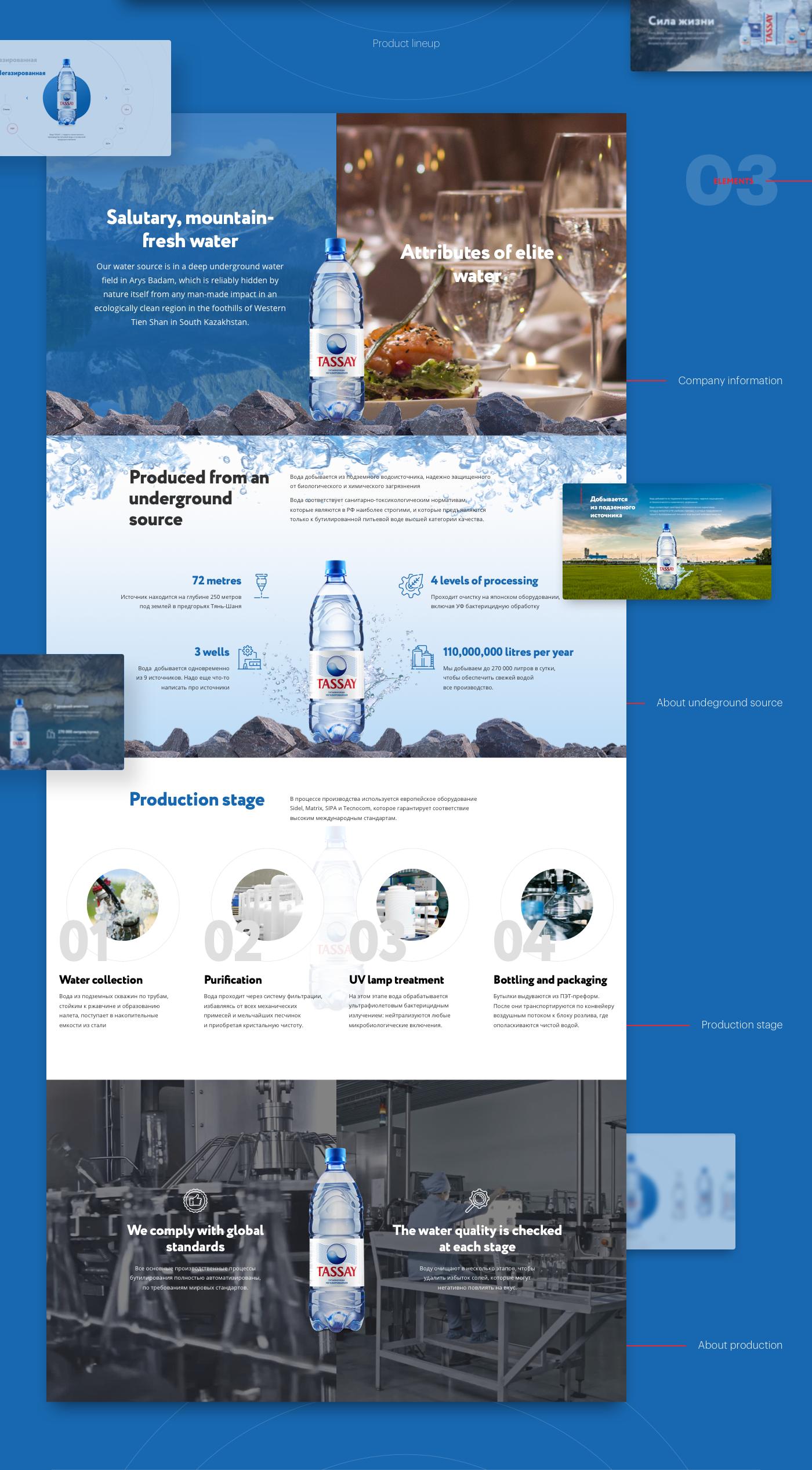 itech Web water promo Website bottle drink