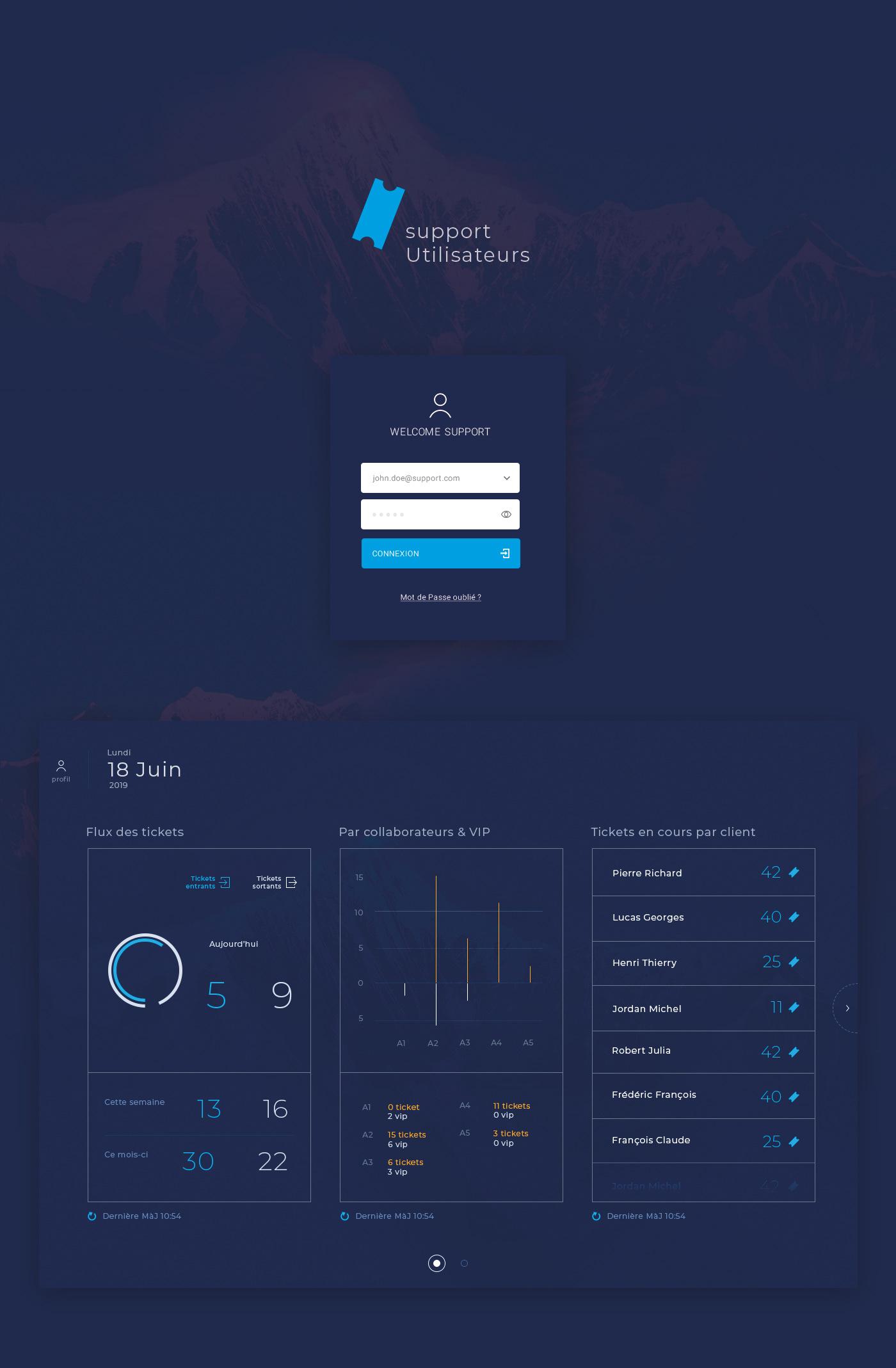 interface design dashboard Interface support