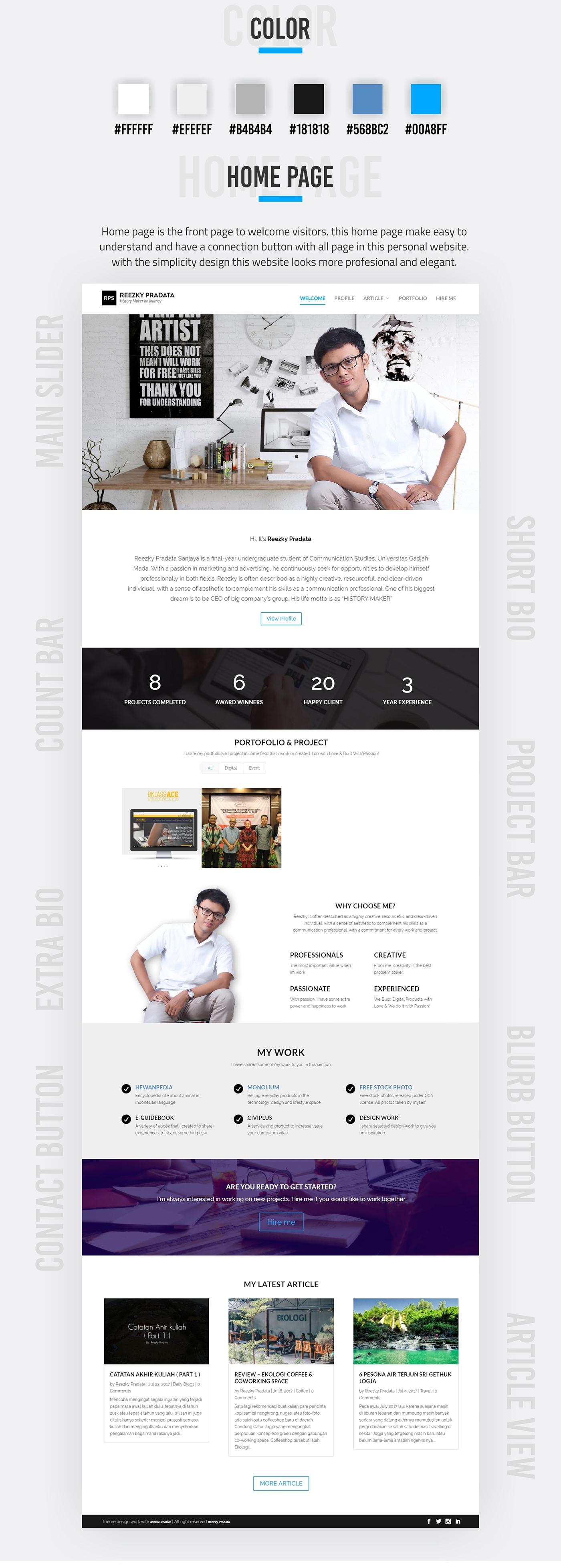 UI ux Website personal website template personal SEO minimal elegant