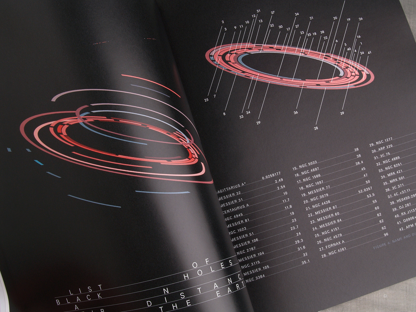 Black Holes Space  stellar supermassive black hole book infographic illustrations print type typography book contrast quasar event horizon info graphic