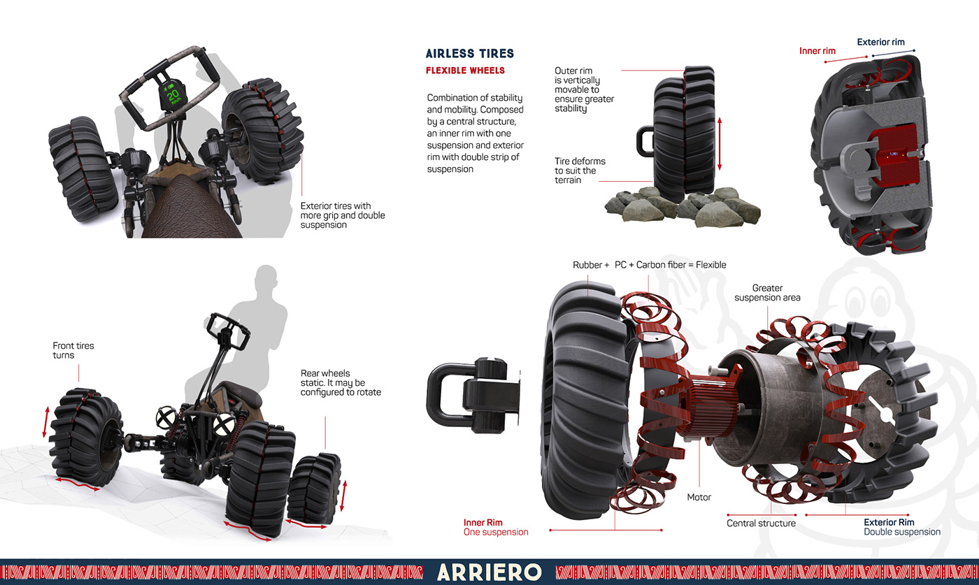 rural moto electric Michelin design contest Tractor Agro transportation motorcycle quad Vehicle
