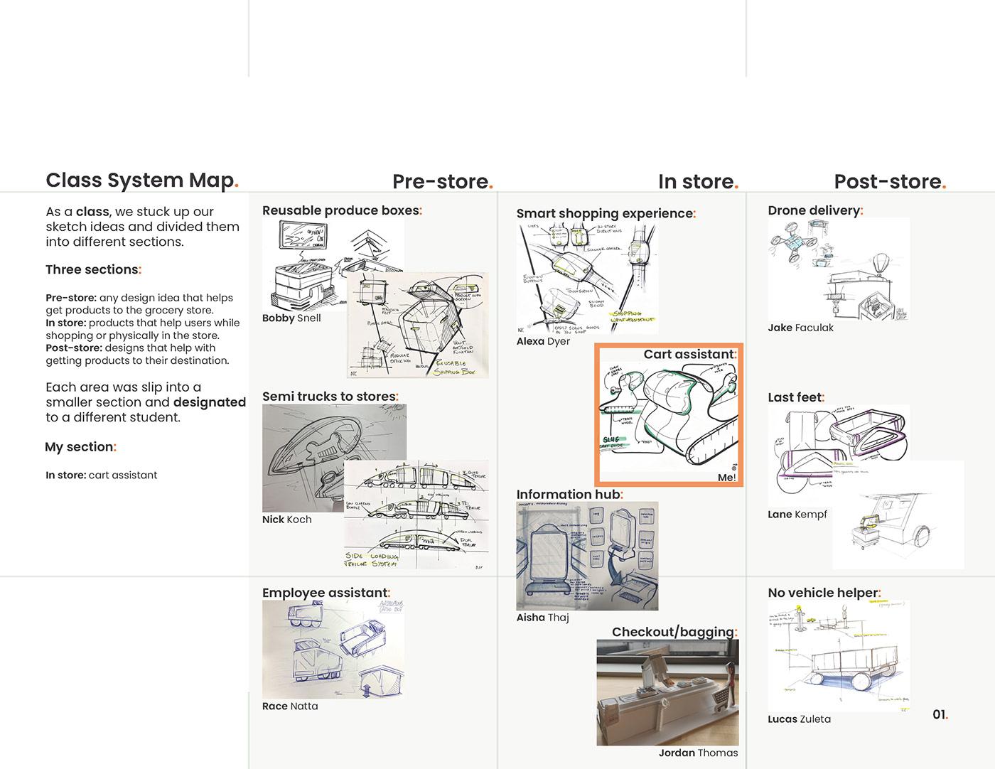 graphic design  ilustrator InDesign industrial design  portfolio product design  robots senior shoes socks