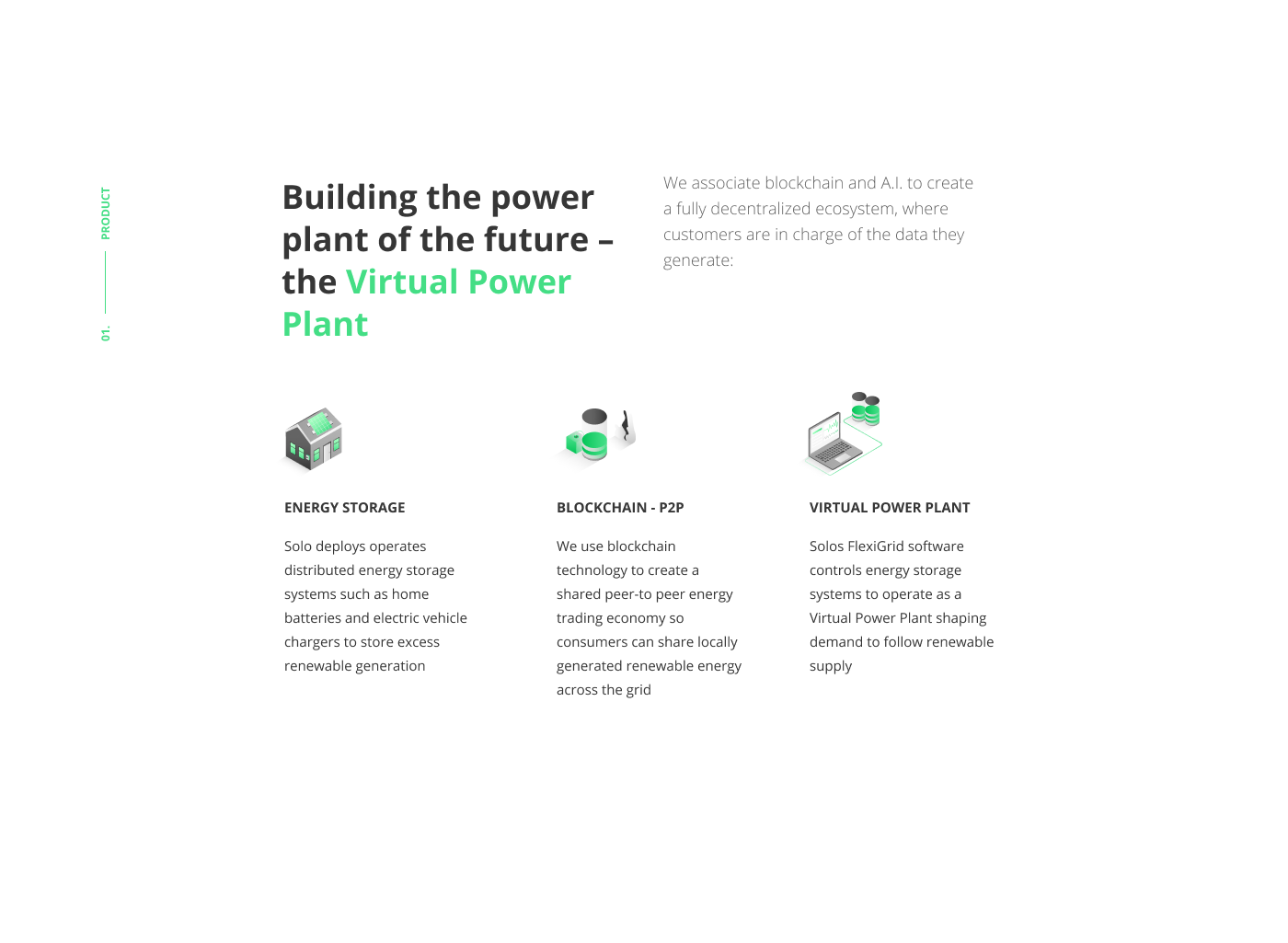 energy future power blockchain UI ux desktop mobile black lime