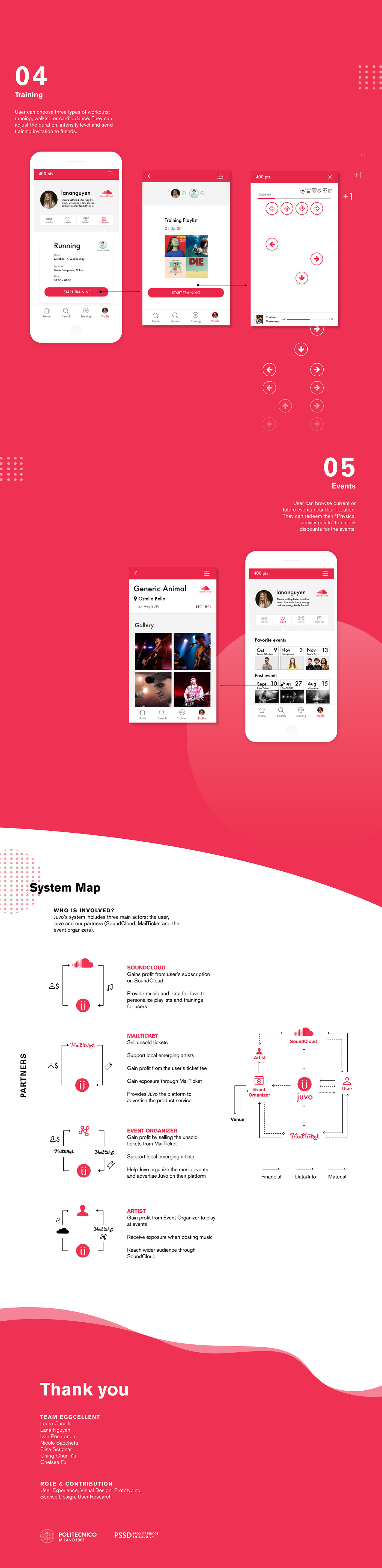 app design product design  Service design ux/ui visual design Health music physical activity sport Well-being