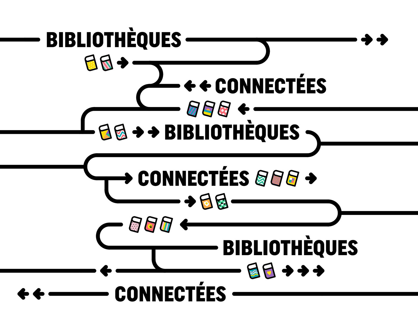 books library culture Startup innovation france Smart tech