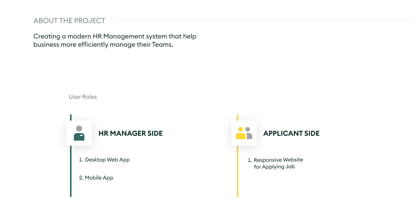 CRM dashboard HRD hrm job management recruitment Appointment calendar message