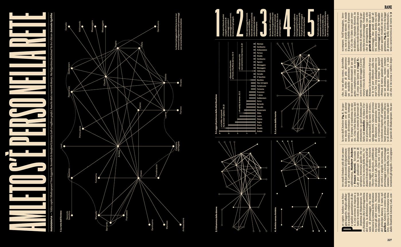 rane culture magazine Schwartz Data frogs futurismo infographics typography