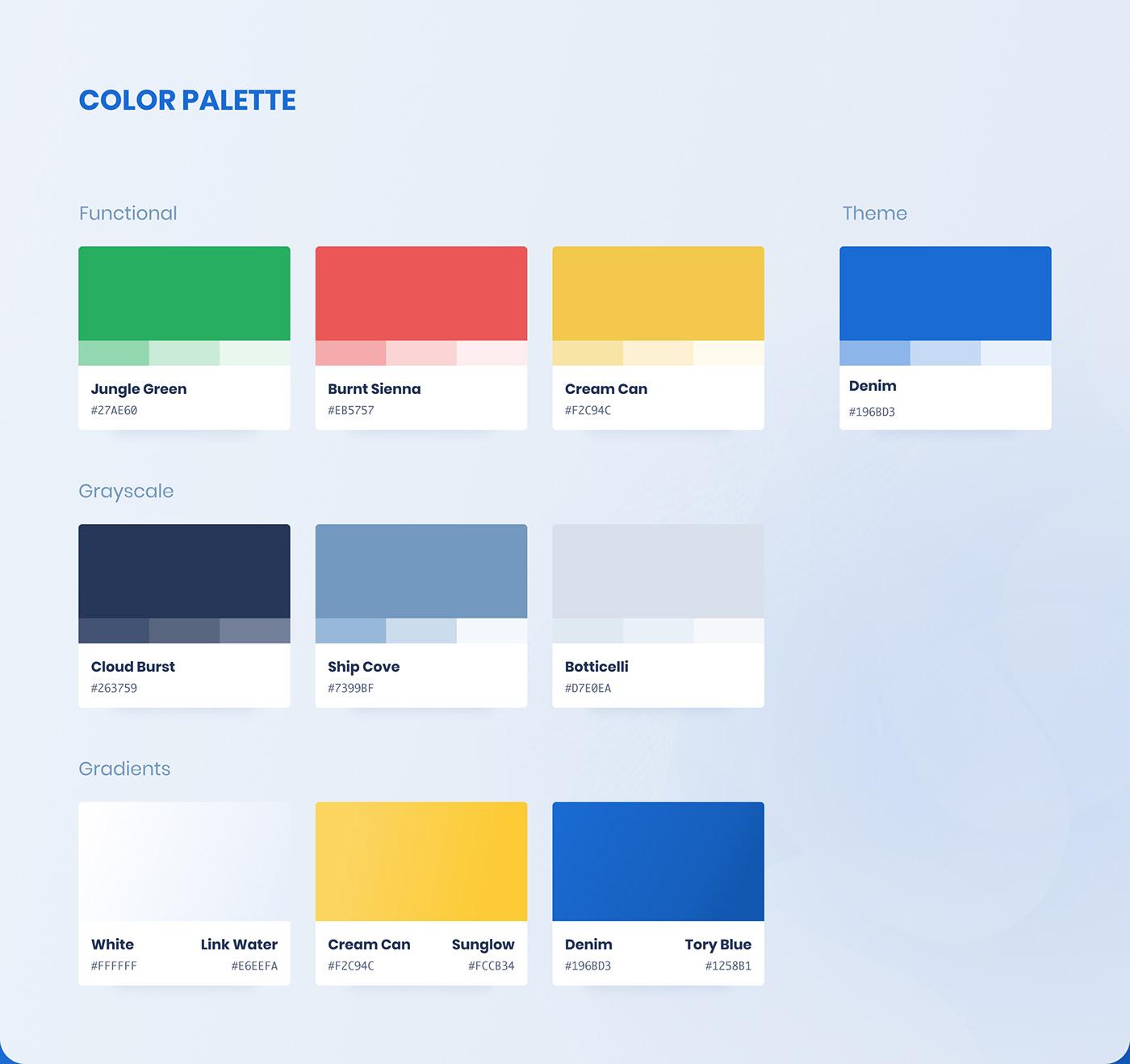 app crypto design design system Fintech Responsive UI ux Webdesign dashboard