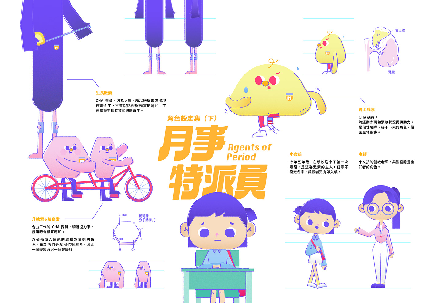 animation  cartoon Character design  cute motion graphics  period