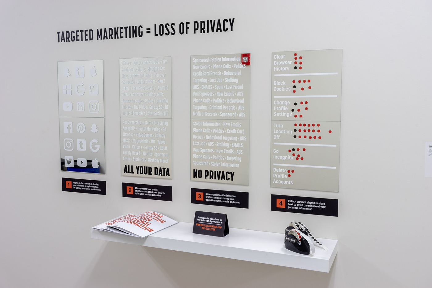 Data privacy Capstone data collection Targeted Marketing information infographic ebook advertisements