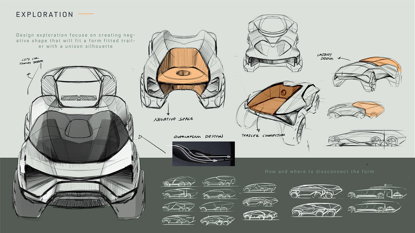 3D automotive   automotivedesign blender car cardesign industrialdesign modeling product design  Transportation Design