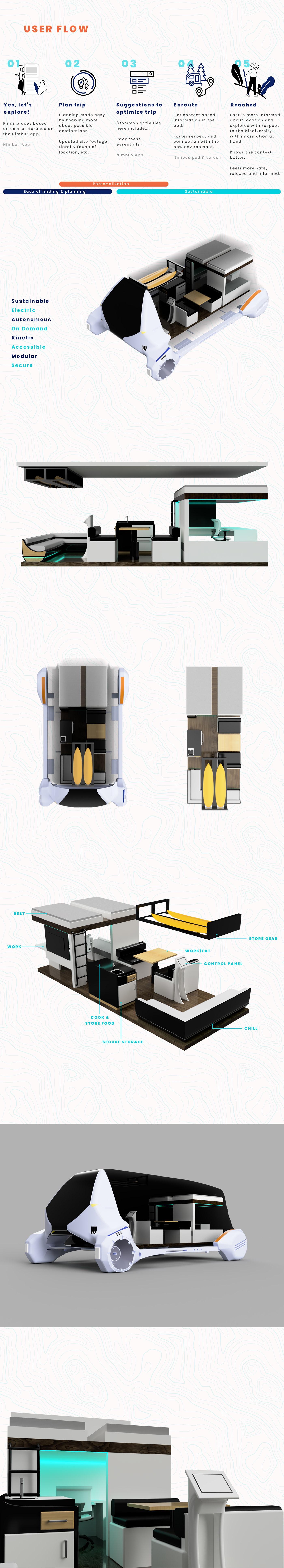 Automotive design camping futuristic industrial design  outdoors ui design UX design