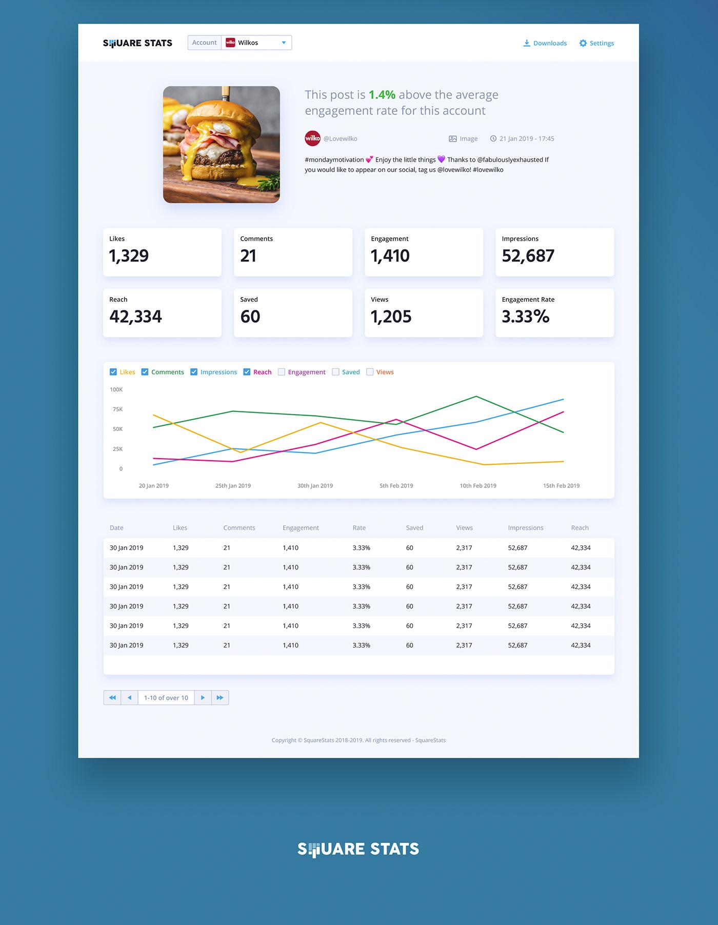 dashboard branding  dataviz Data instagram gradient UI ux landing home