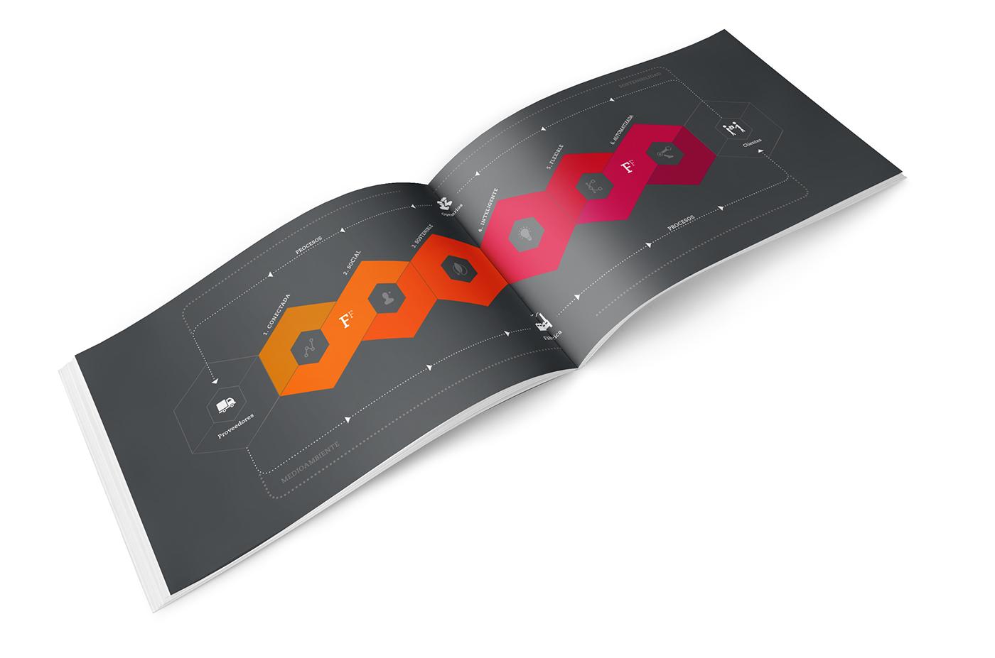 brochure factory future infographics industry technical Tecnalia