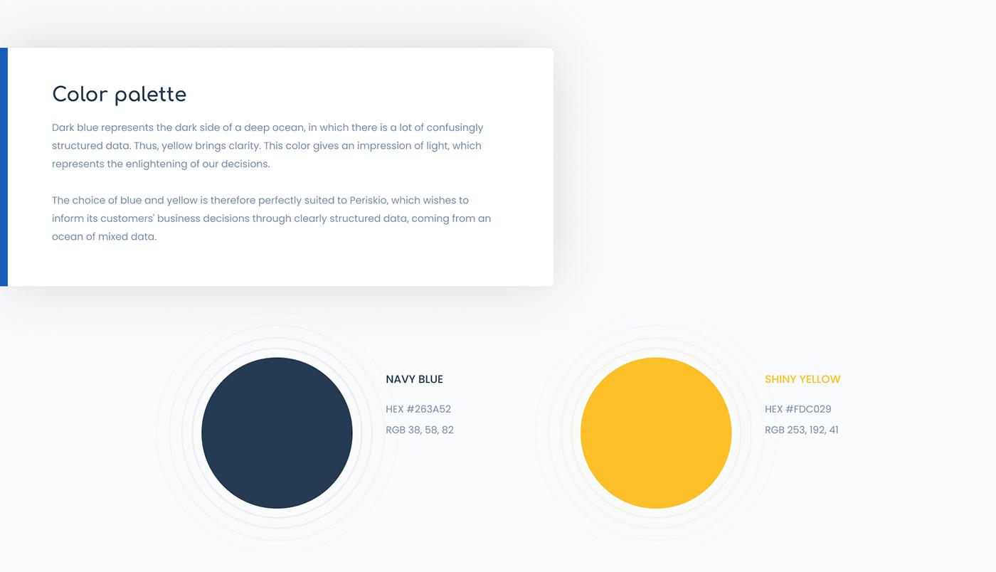 Color palette explaination