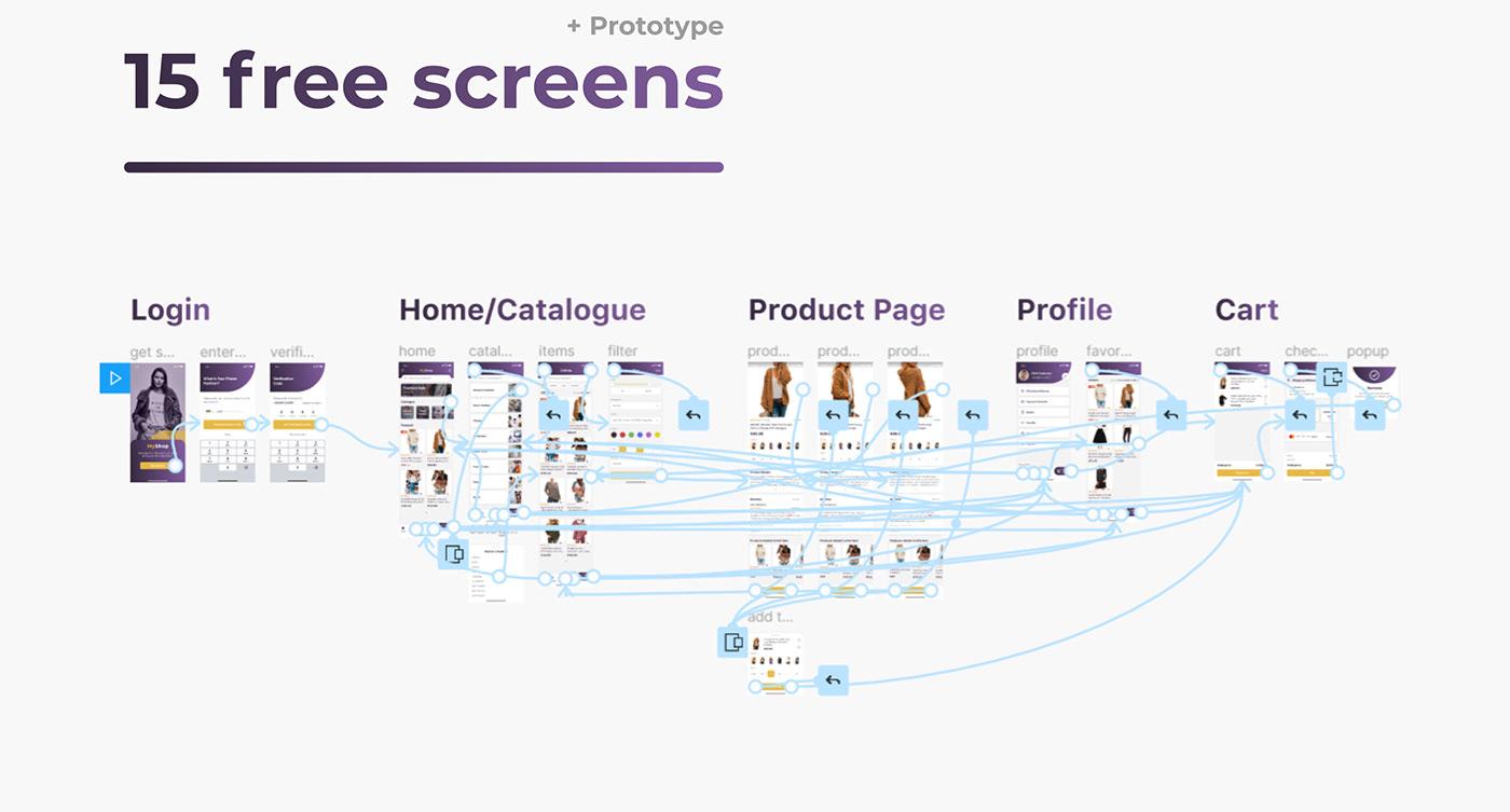 Mobile App Prototype Figma Screens, wireframes