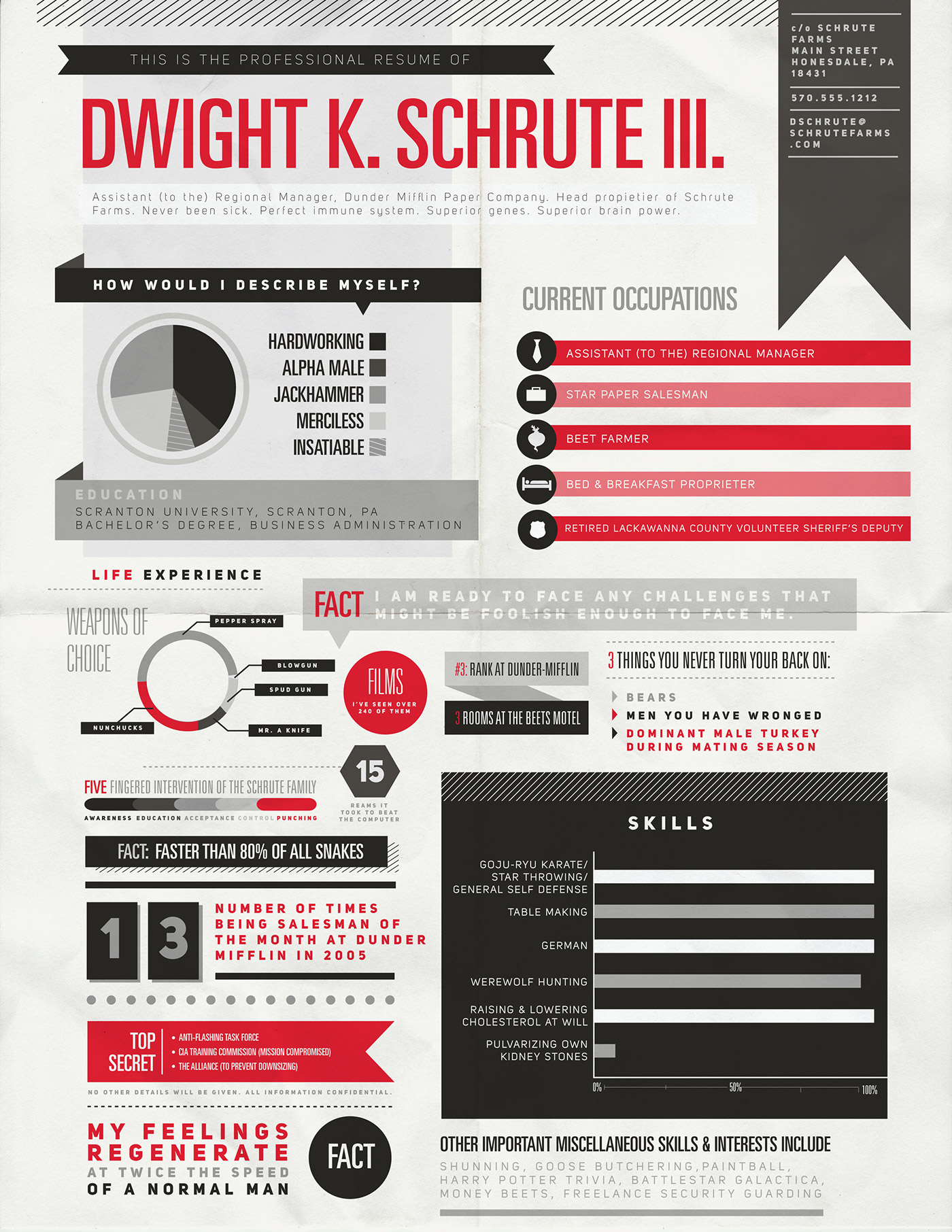 dwight schrute u0026 39 s resume for fakeanything com on behance
