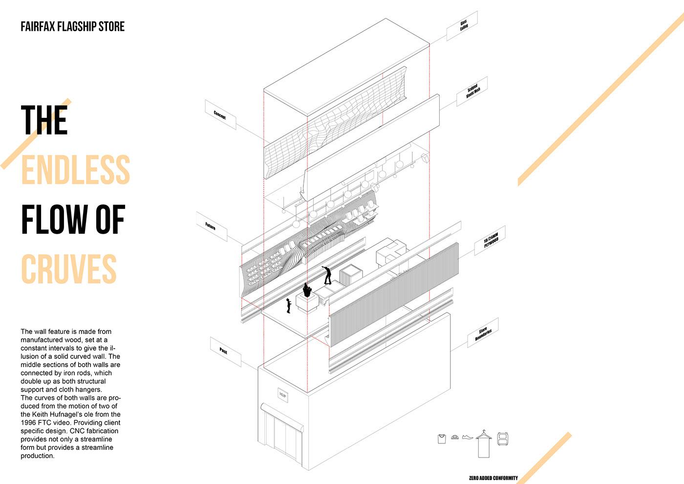 parametric parametric design Interior Architecture architecture