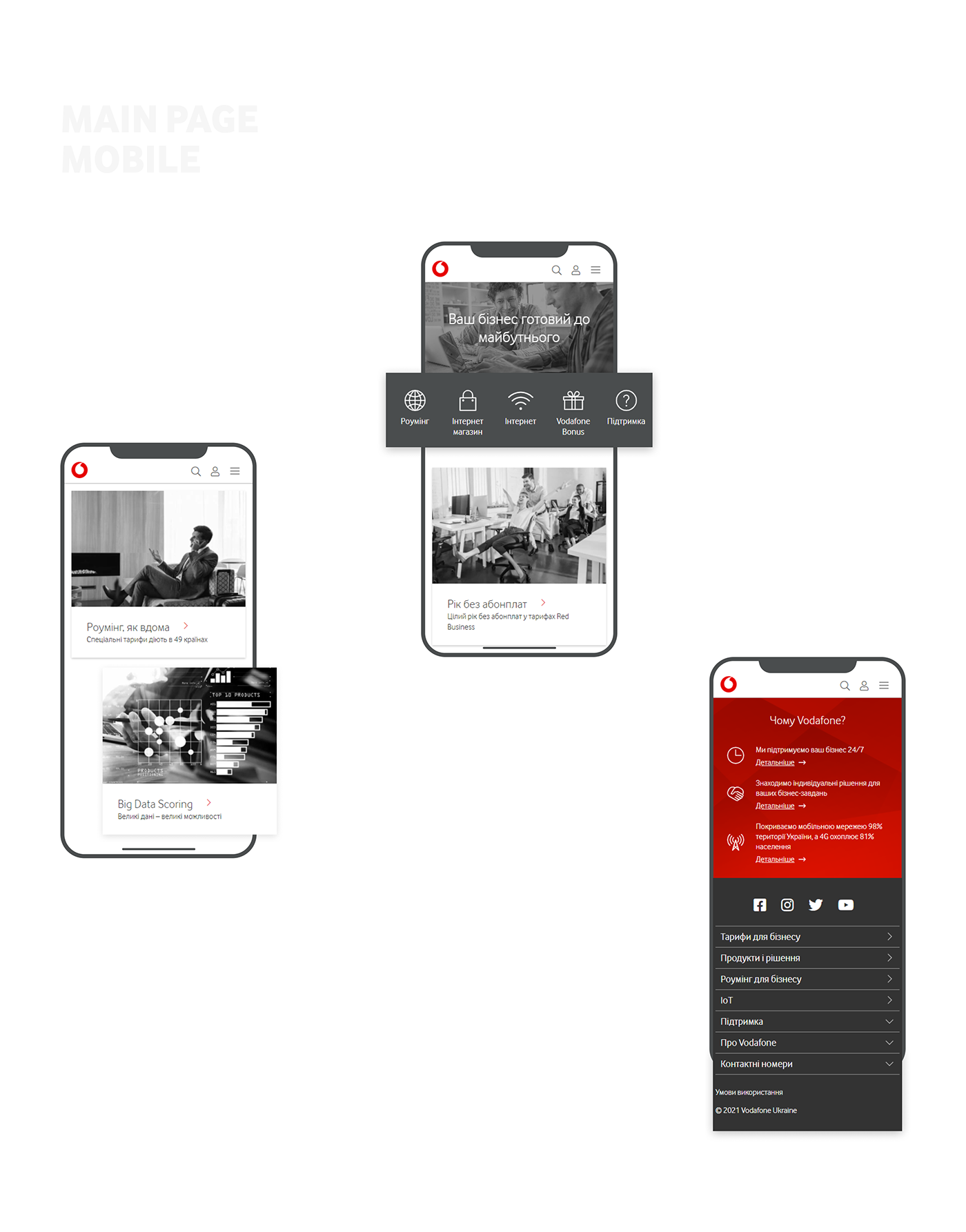 administration develop digital Interface mobile operator programming  ux/ui vis-a-vis vodafone Web