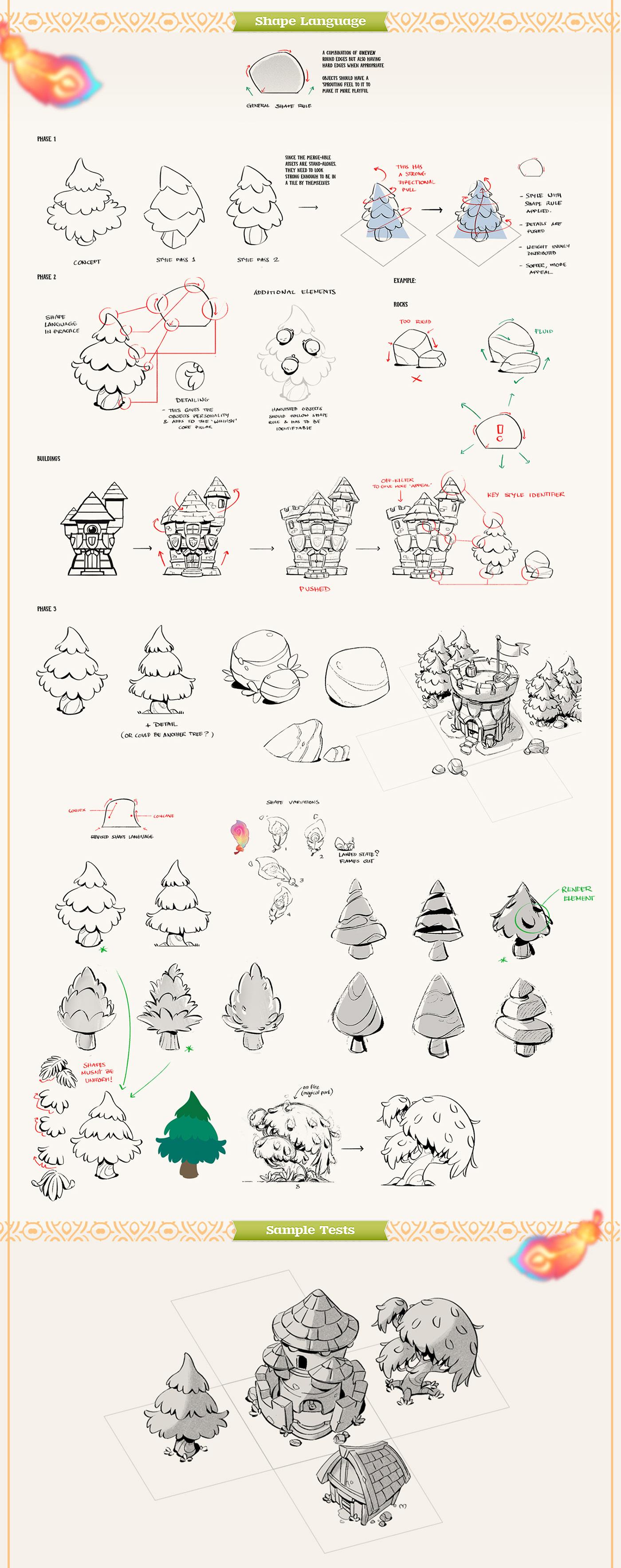 game design  gameart gramgames mergekingdom mobilegames photoshop previsualisation Previz sketches