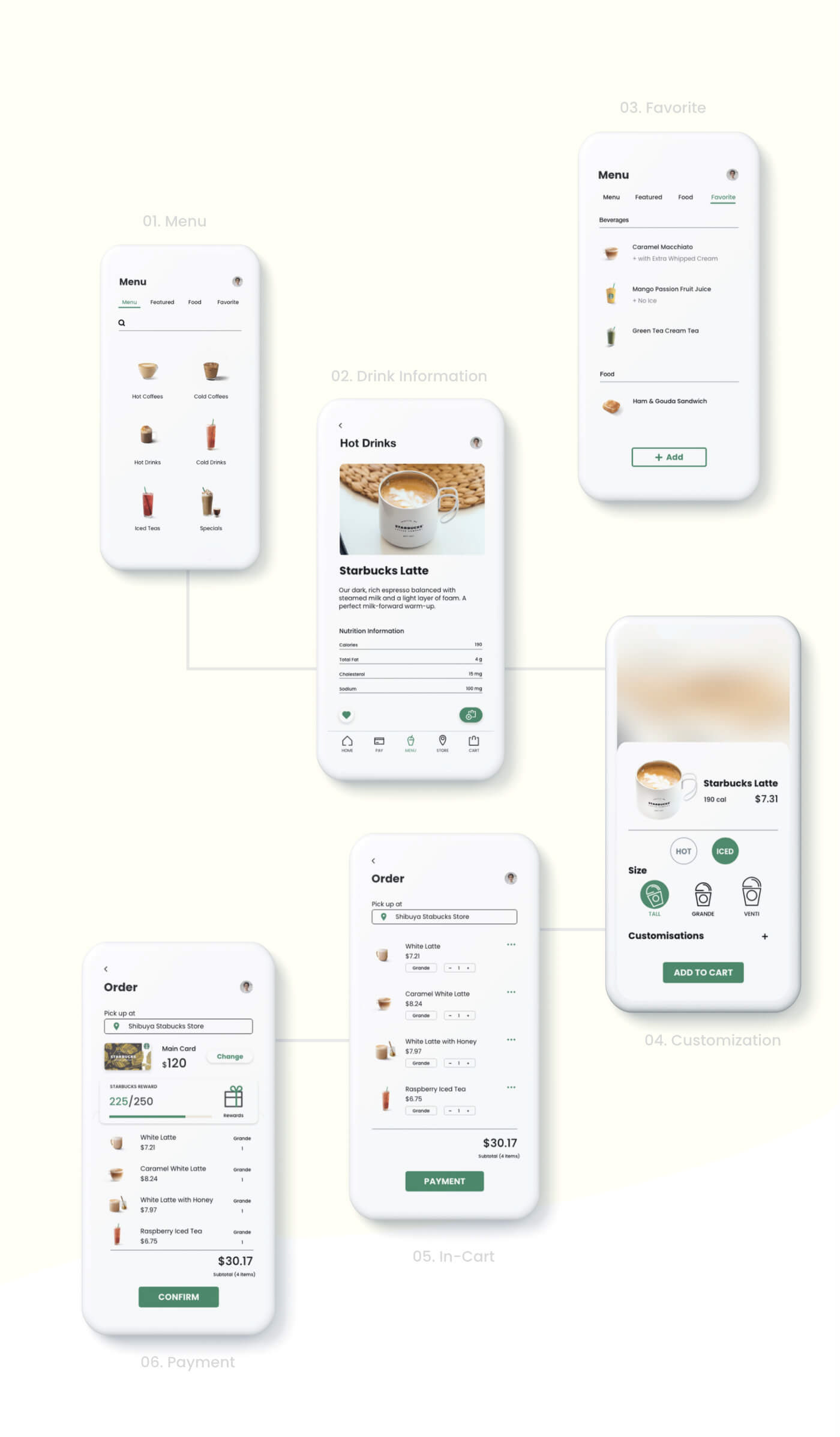 starbucks uiux app ILLUSTRATION  Icon animation  MICROINTERACT Coffee map payment