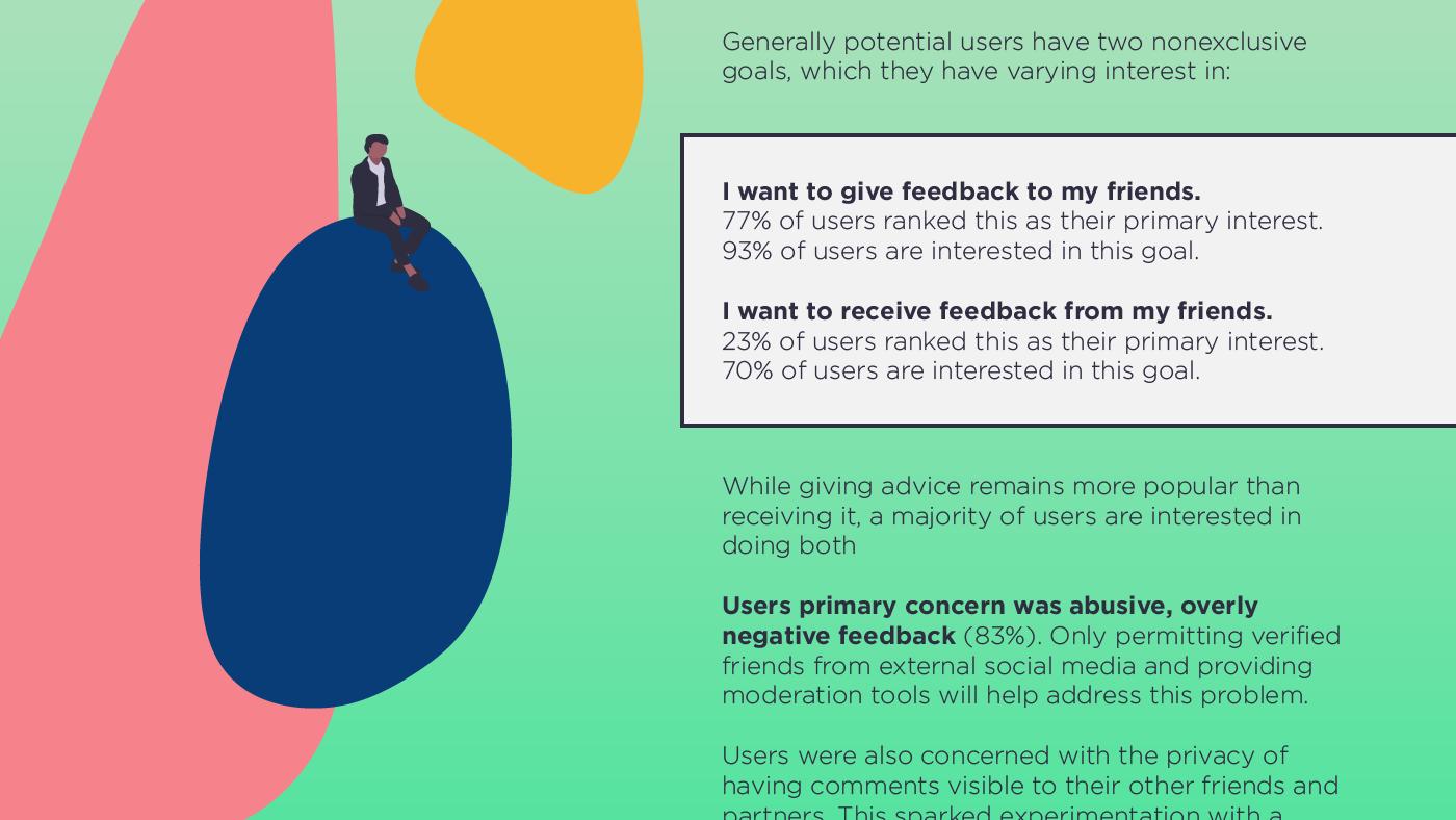 app Case Study Dating design graphic design  Jacob Michelini mobile Relationships UI ux