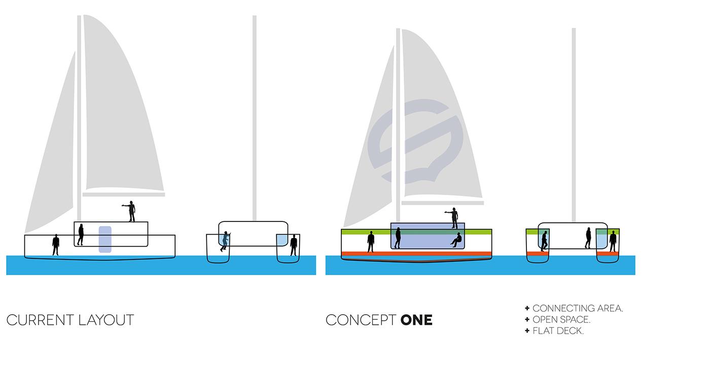 yacht design katamaran motorcycle awesome car transportation sailing Racing automotive   catamaran ship concept