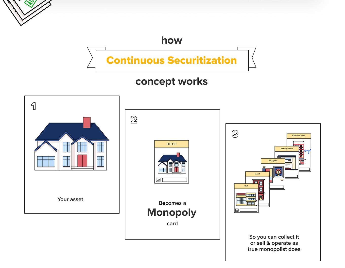 bankex crypto lineart Monopoly tokenization