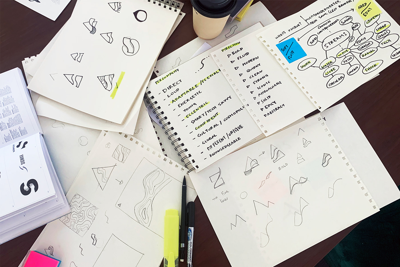 Brand Strategy workshop. Logo Design, sketches, identifying the personality and direction.
