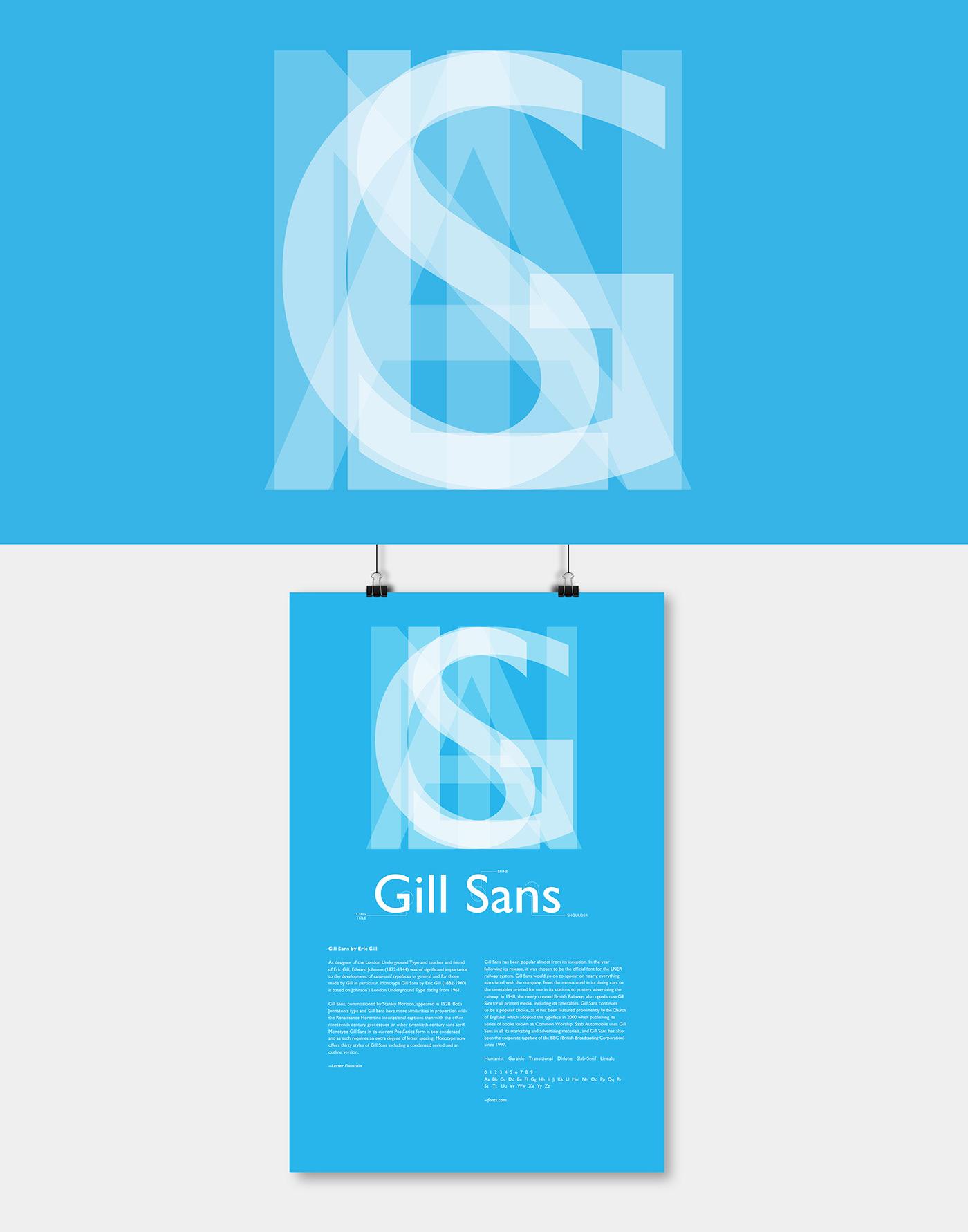 poster typeclassification helvetica gillsans Futura typography   graphic design  Poster series Poster Design visual design