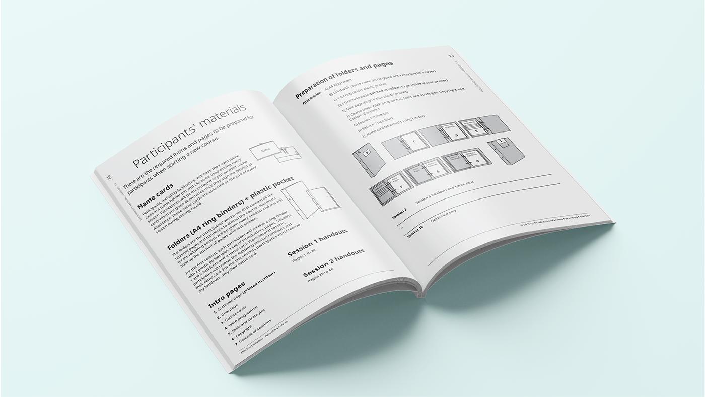 parenting course parenting delivery manual Facilitator New Zealand whanau kiwi whanau marama Icon