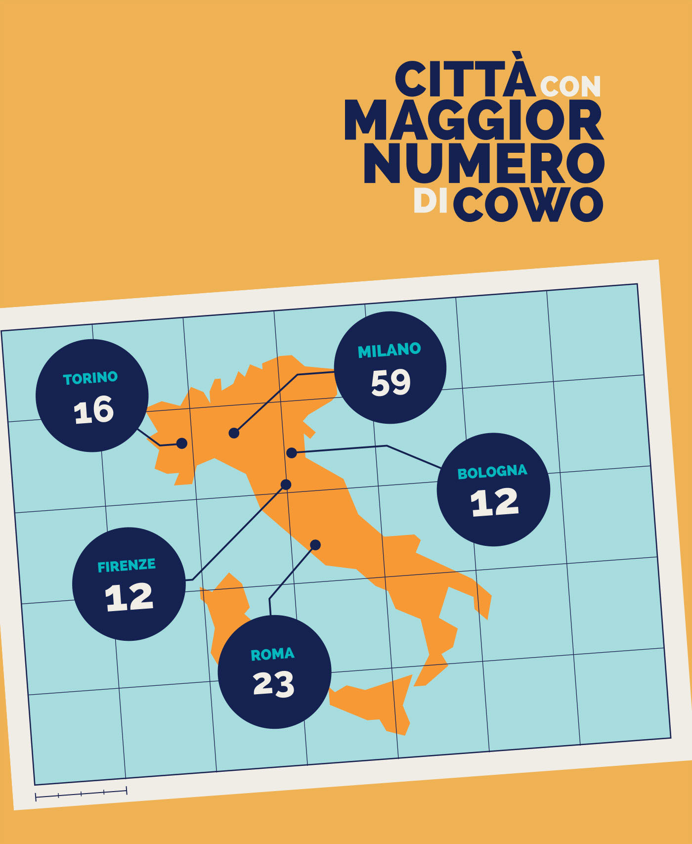 cowo coworking coworkers Italy infographic Data advantages disadvantages social san francisco Rome milan bologna firenze characters