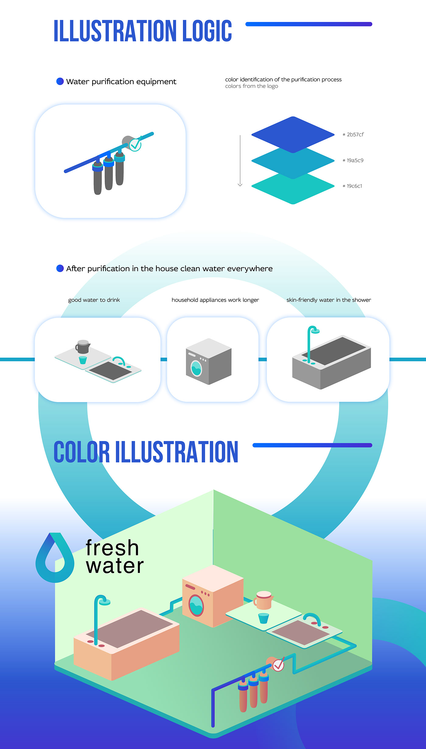 water purification ILLUSTRATION  isometrica isometric illustration иллюстрация изомерика изометрическая иллюстация logo fresh water