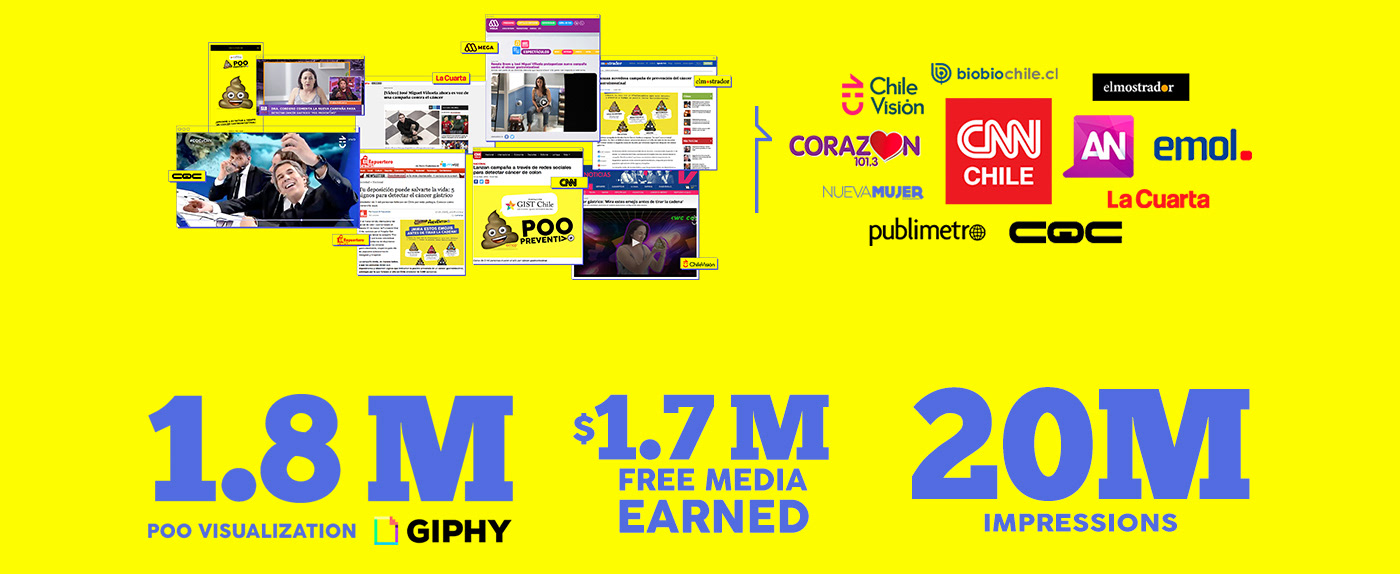Gist chile ong POO Y&R ads Emoji gif giphy Cannes lions Cannes