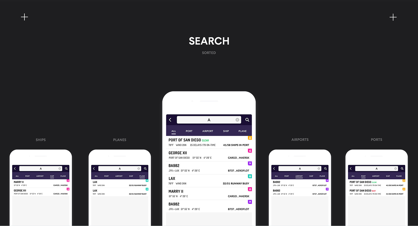 UI ux interaction shipping mobile dashboard wireframe map