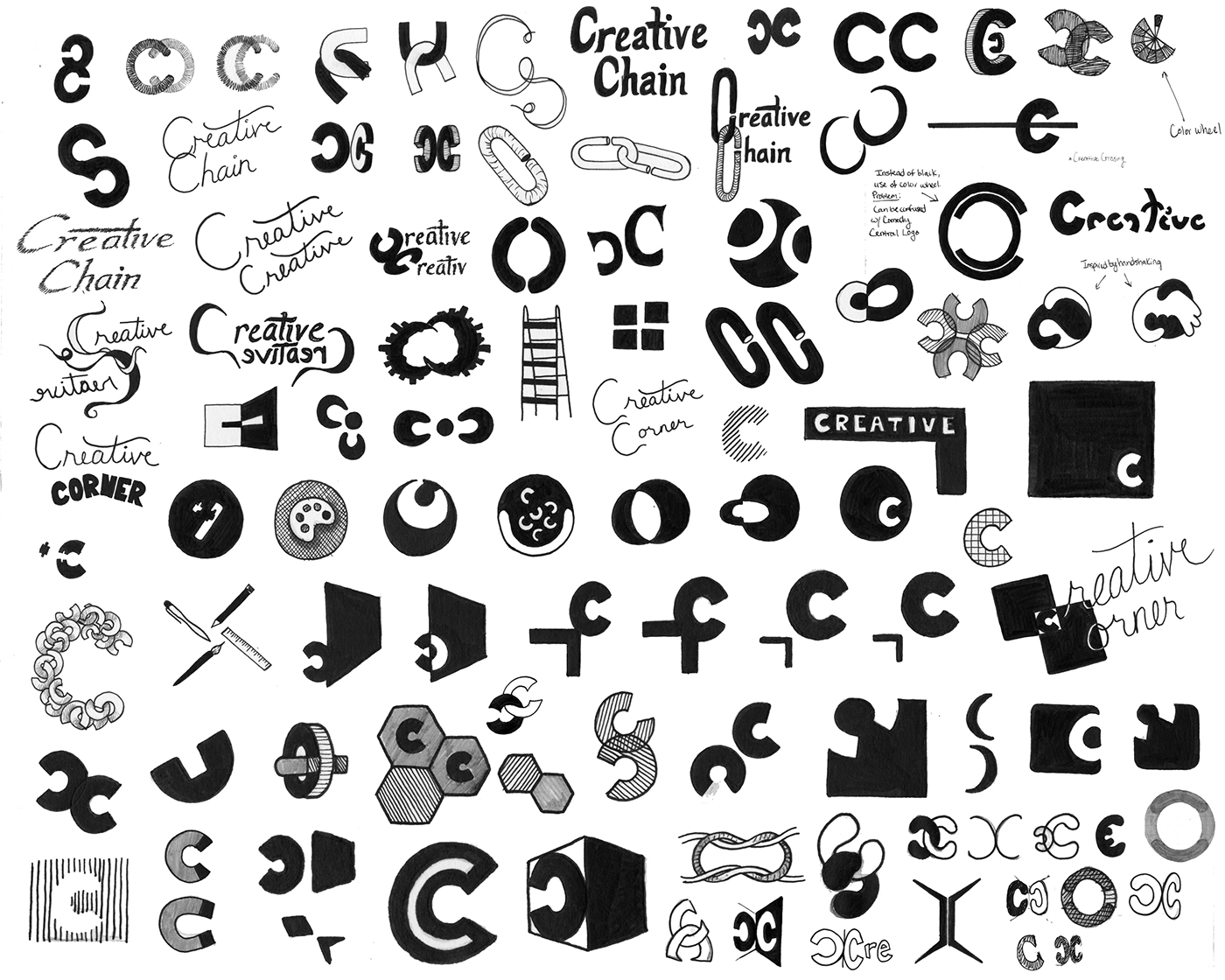 creative corner on behance Alu Shcematic Symbol ments