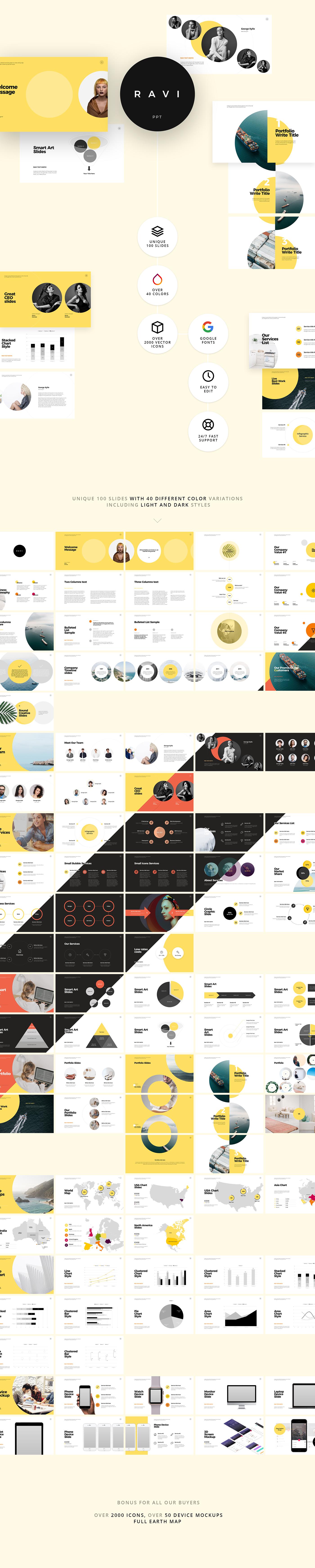 精細的28個keynote模板欣賞