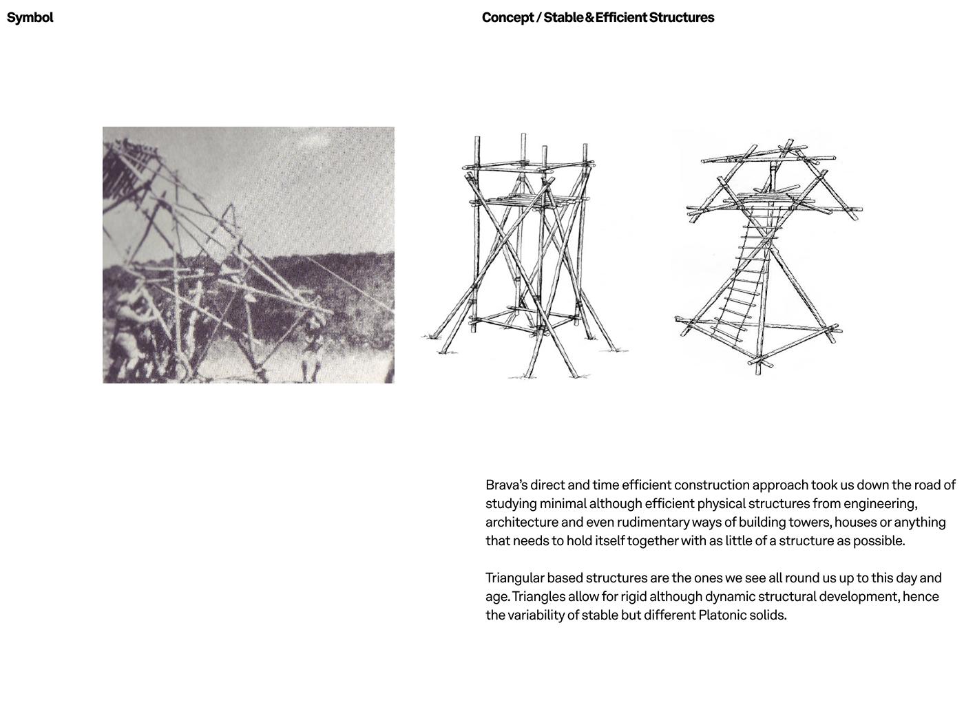 Symbol design concept, efficient triangular structures