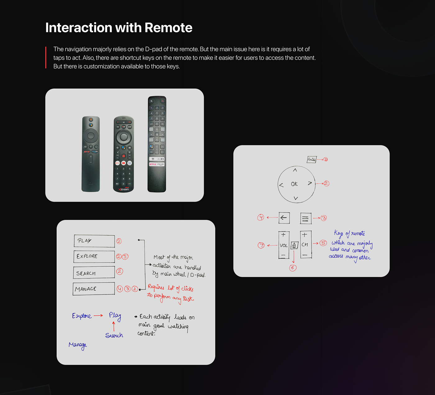Airtel Case Study innovation research smart remote television tv user experience user interface ux