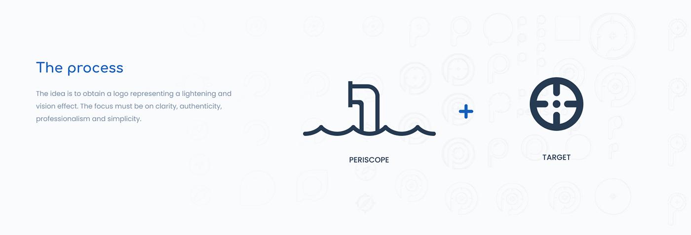 The process. Periscope mix with a target make Periskio logo.