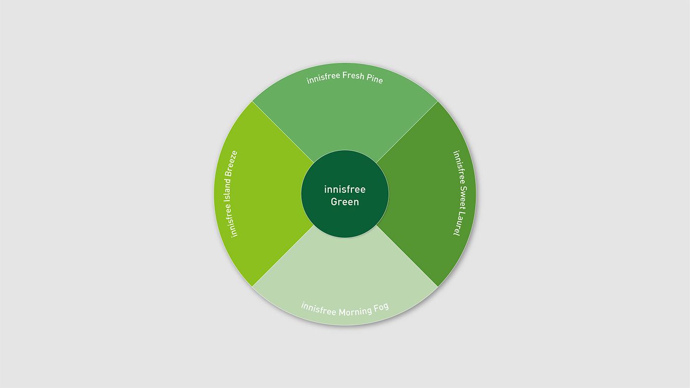 Innisfree Green Color Wheel Name