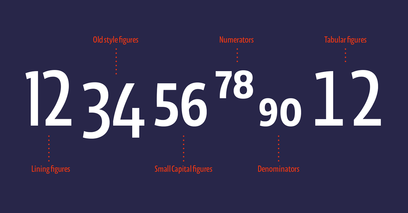 type design typography   font type family Typeface sans serif modern clean contemporary condensed