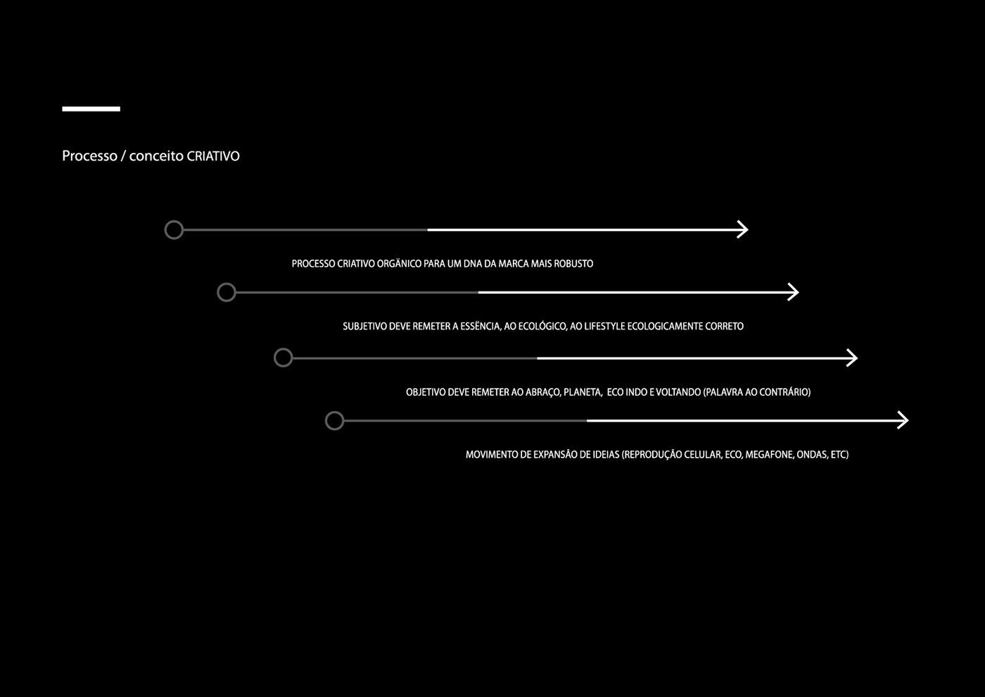 branding ,Logotype,Stationery,Brazil,organic,process,creative,creative process,how to,making of