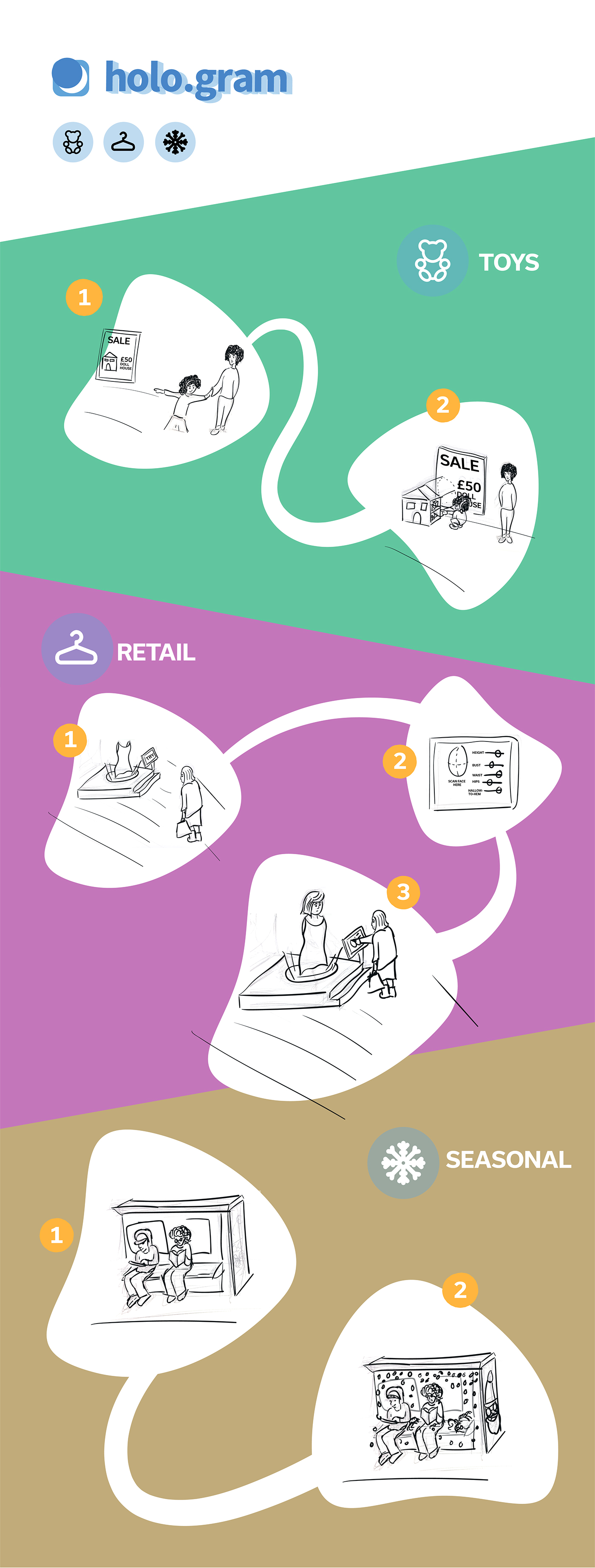 Holograms concept design product sketch idea graphics illustrations