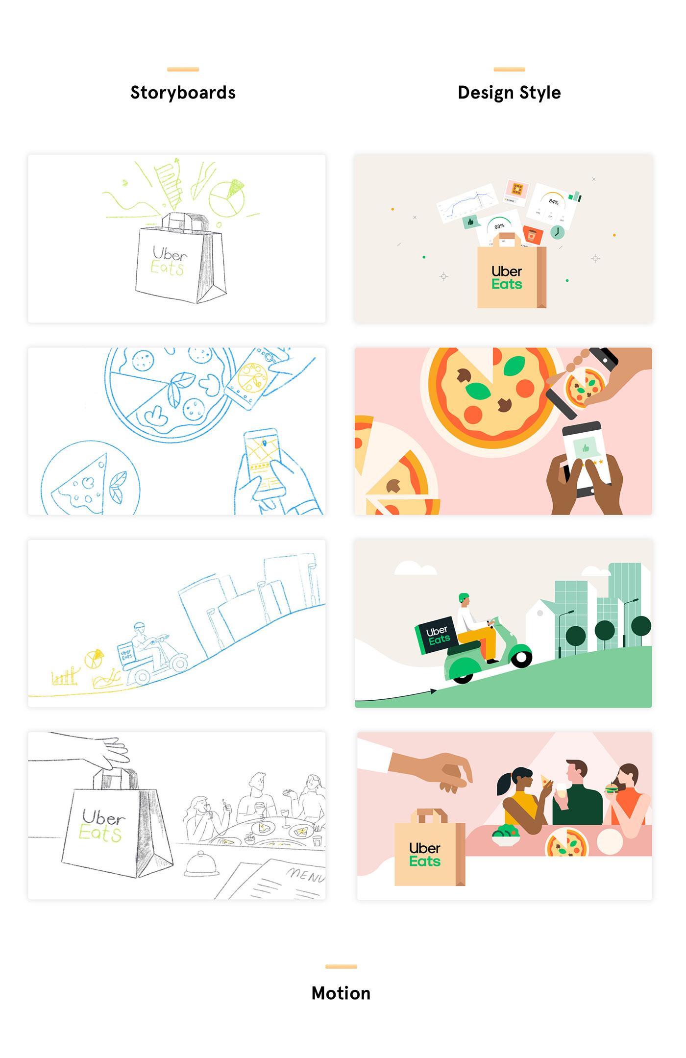 animation  explainer video Character Character design  motion Technology 2D branding  ILLUSTRATION  design