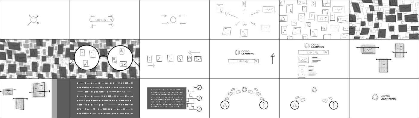 COVid COVID19 design graphicdesign Health healthcommunication healthdesign motiondesign