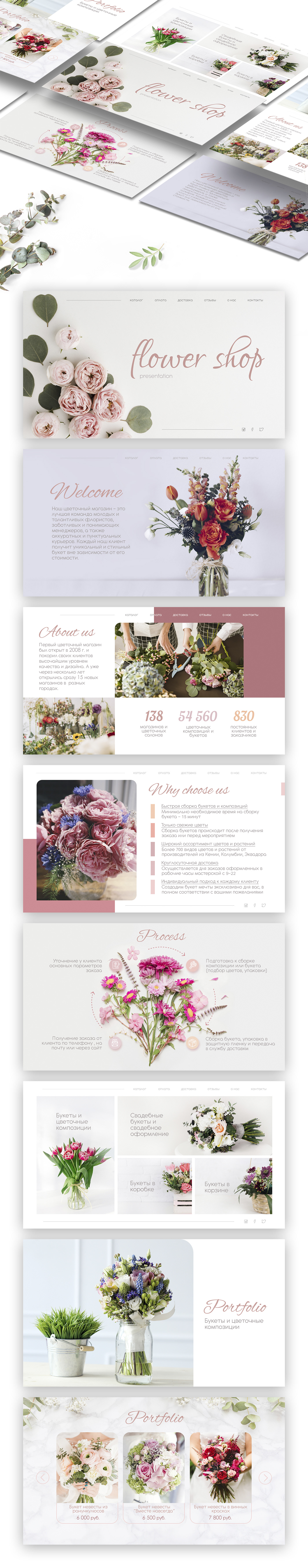 design flower Flower Shop power point PPT presentation Style дизайн презентация цветочный магазин
