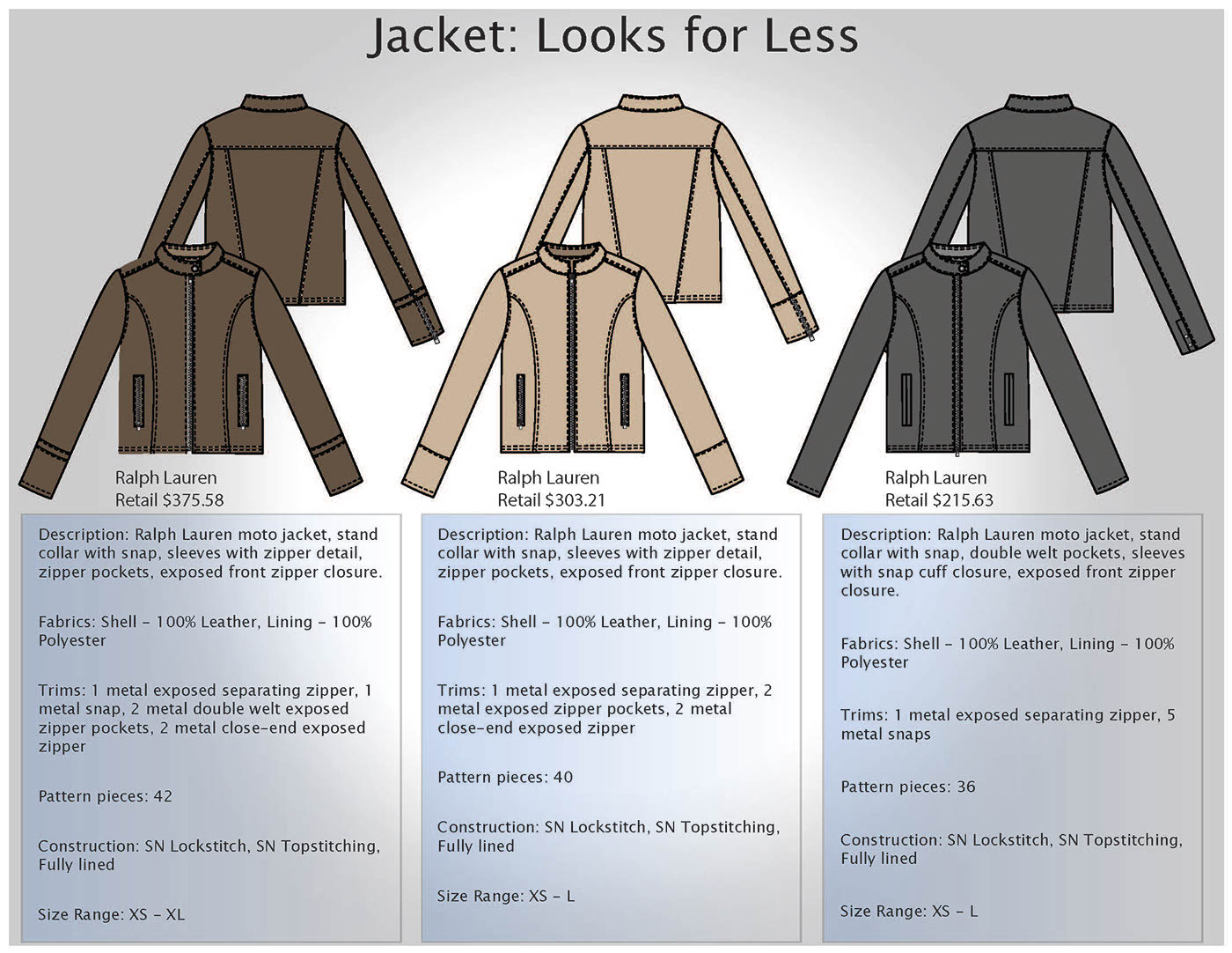 Moto Jacket Pattern Awesome Inspiration Ideas