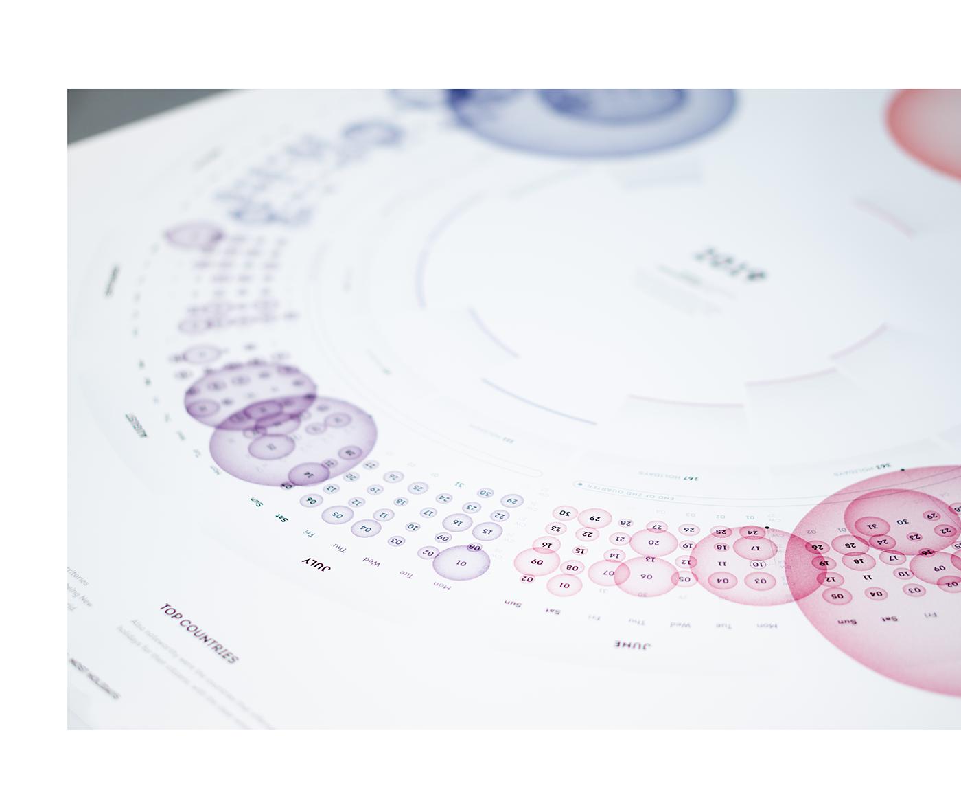 calendar infographic infographics poster information design holidays celebration